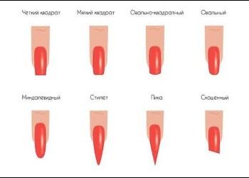 Примеры ногтей